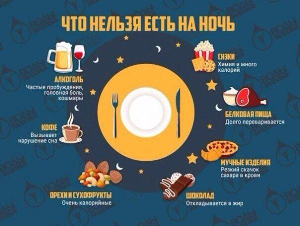 Что можно есть на ночь при похудении