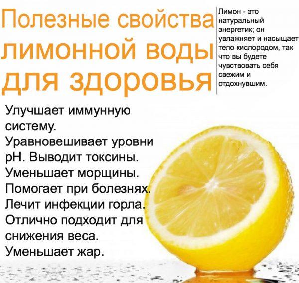 Лимонная вода по утрам: польза и вред