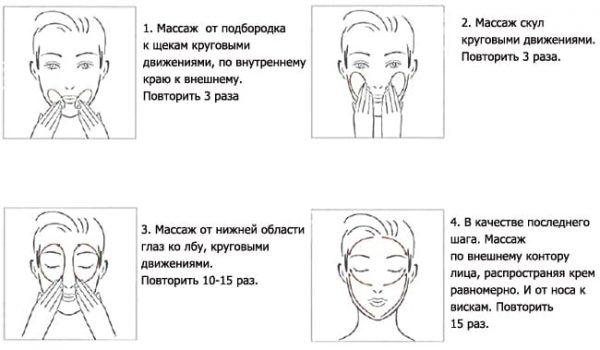 Лимфомассаж лица в домашних условиях