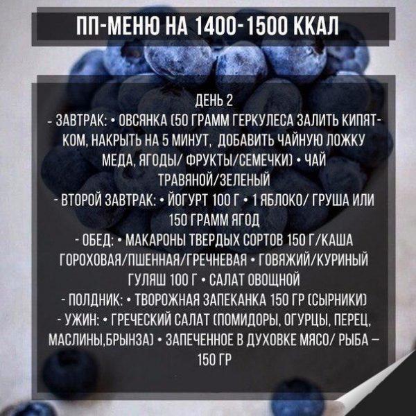 Правильное питание для похудения: меню