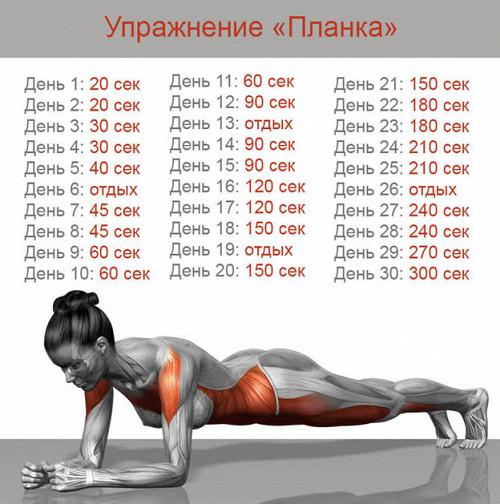 Упражнения для похудения бедер и ляшек