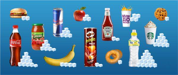 Отказ от сахара: что происходит с организмом