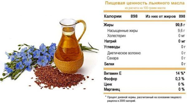 Льняное масло: как принимать для похудения