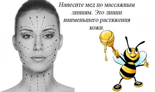 Медовые маски для лица от морщин
