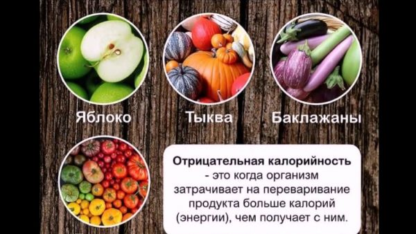 Низкокалорийные сладости: рецепты