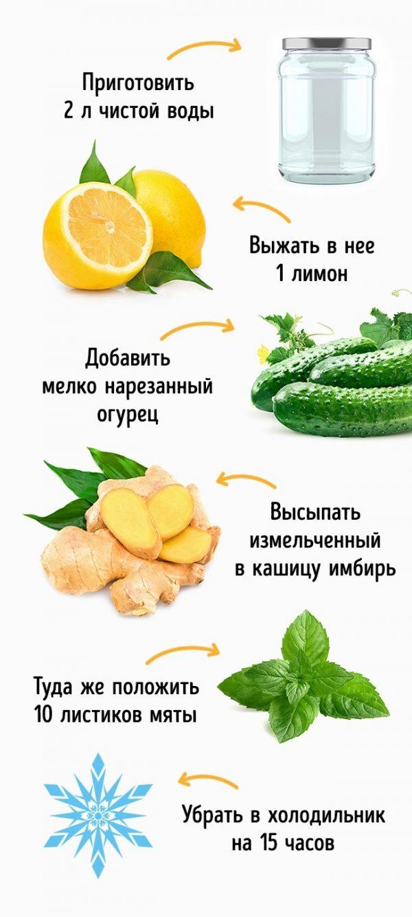Имбирь для похудения: как приготовить