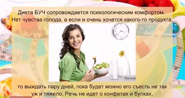 Белково-углеводная диета