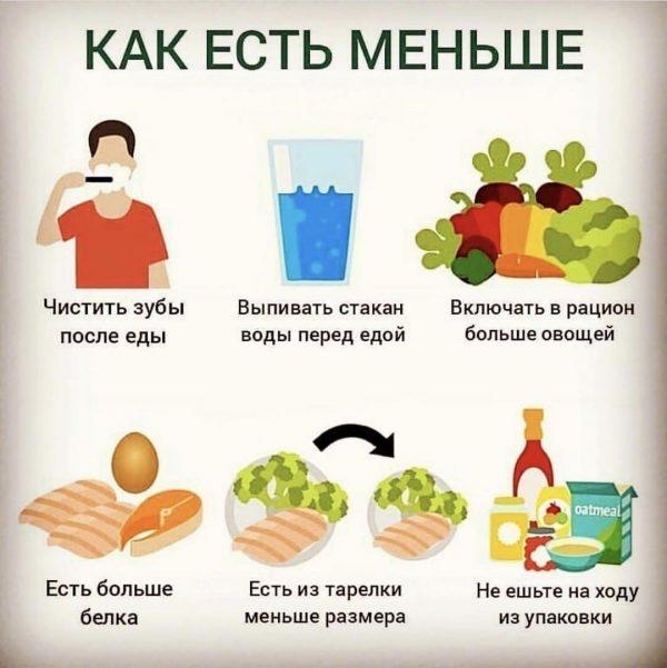 10 способов меньше есть и перебить аппетит