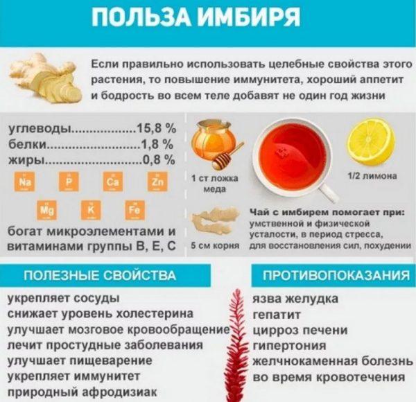 Чай для похудения: рецепты