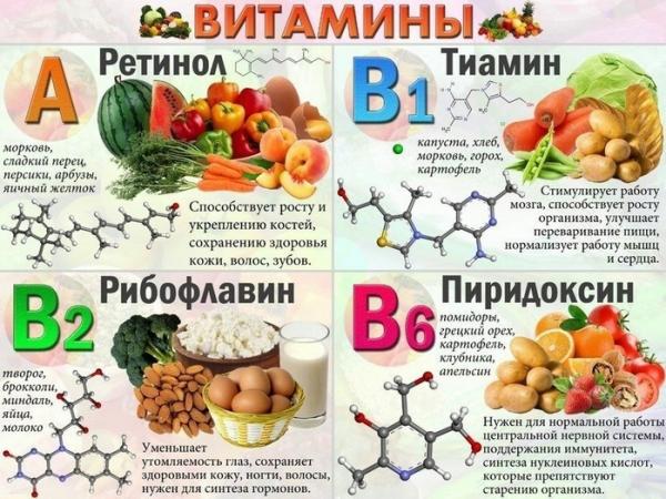 Здоровое питание для похудения после 50