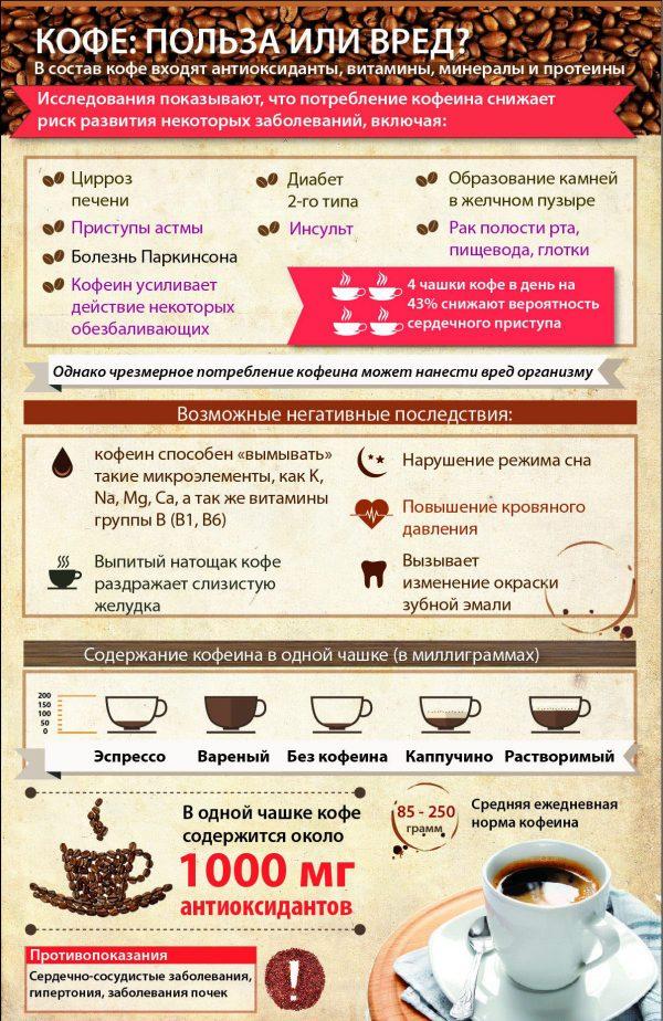 10 причин пить кофе
