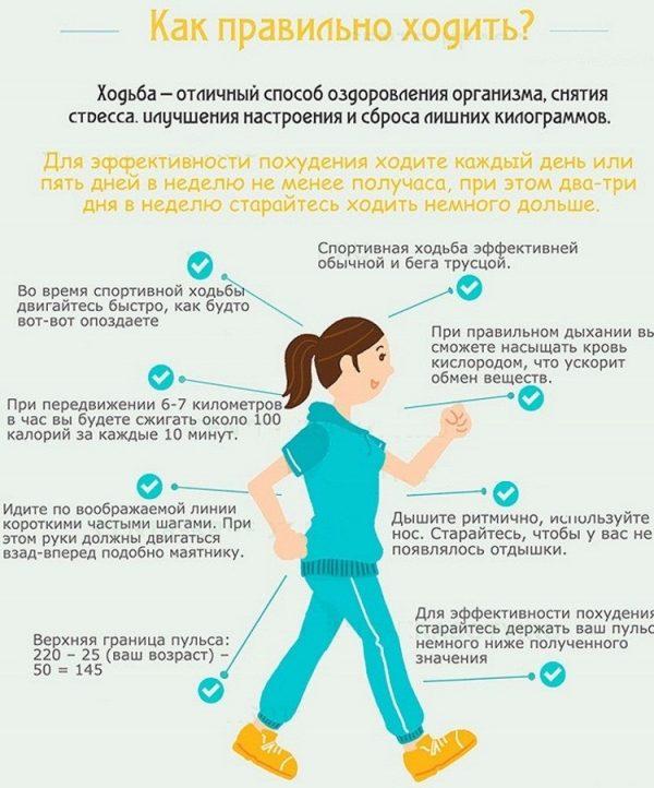 Ходьба – эффективный метод похудения