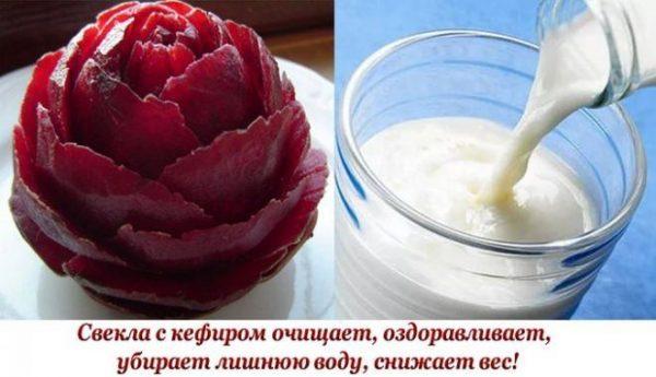Кефирно-свекольная диета для быстрого похудения