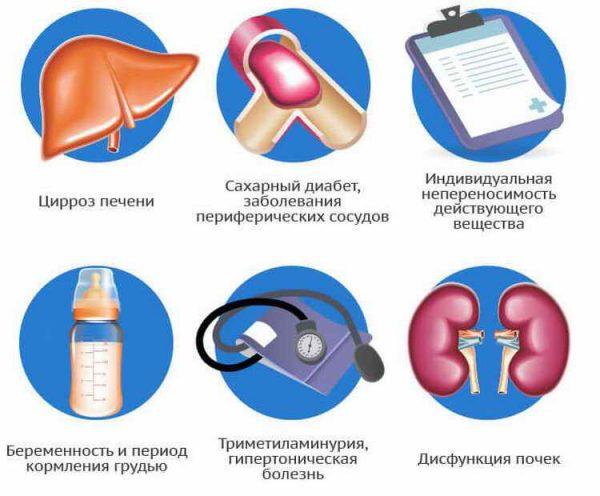 Жиросжигатель L-карнитин и похудение