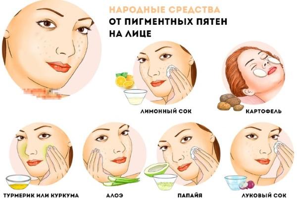Как отбелить лицо от загара