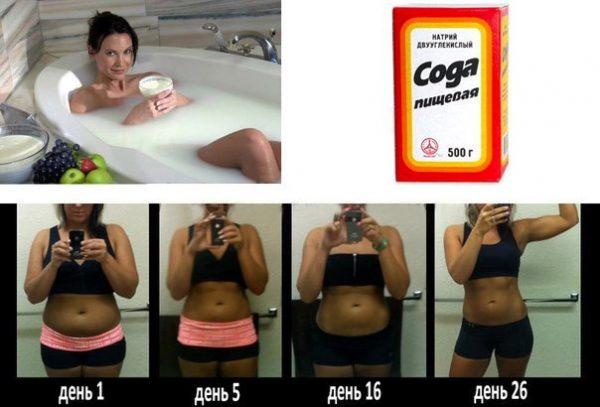 7 жиросжигающих ванн