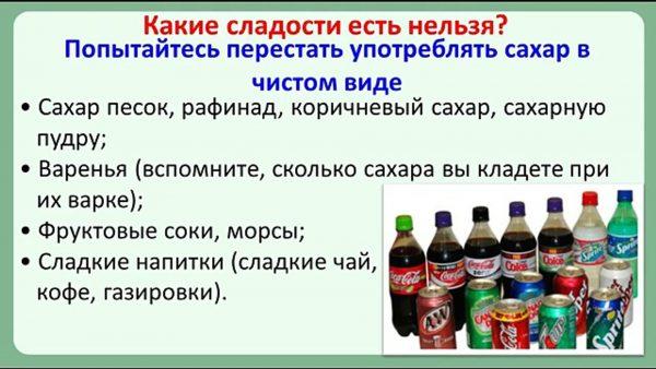 Продукты, ускоряющие старение организма