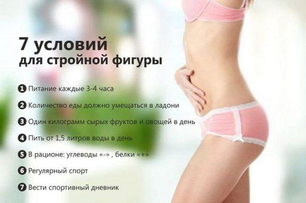Полезные привычки для похудения