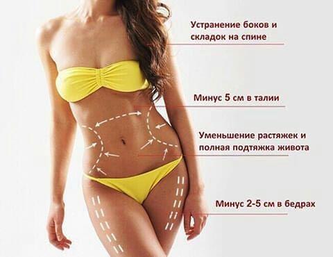 Массаж банками для похудения живота и боков