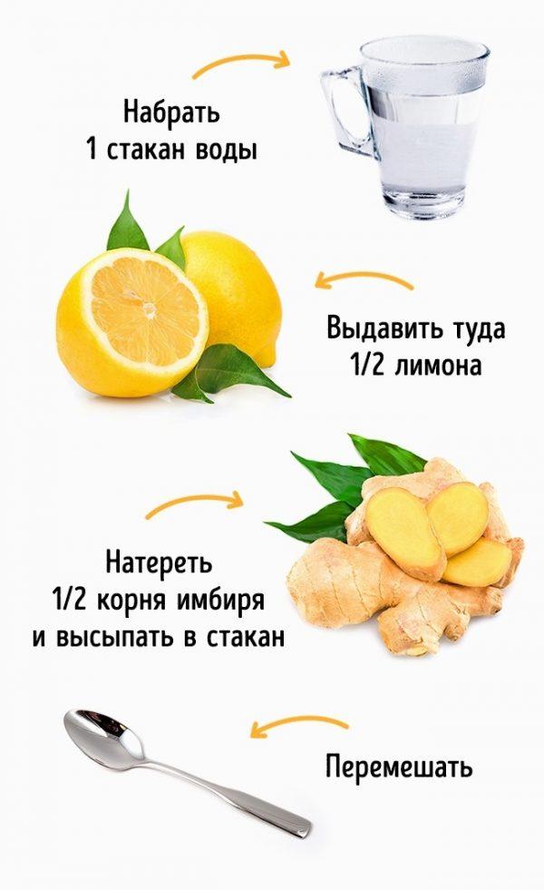 Рецепты лимонно-имбирных напитков для похудения