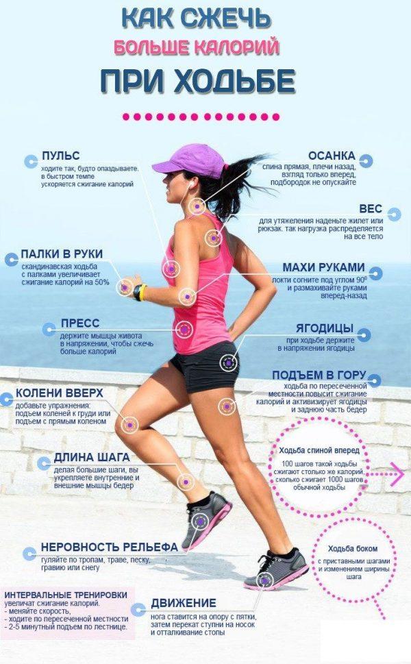 Сколько шагов нужно проходить в день, чтобы похудеть