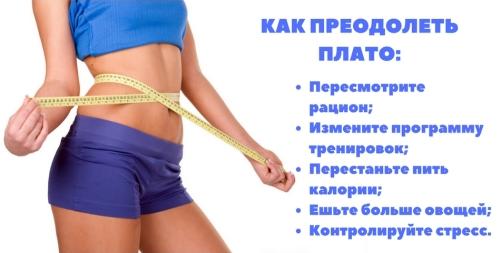 Не уходит вес при похудении: причины