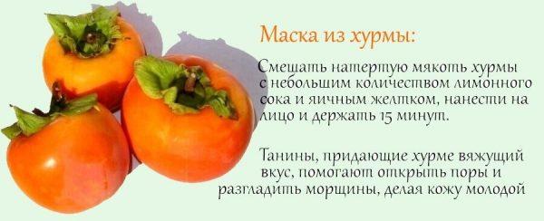 Рецепты омолаживающих масок