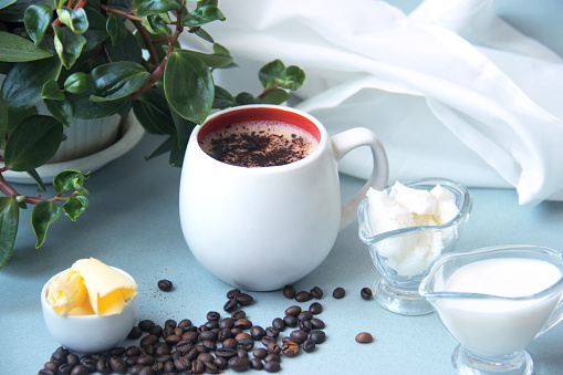 Кофейная диета для похудения
