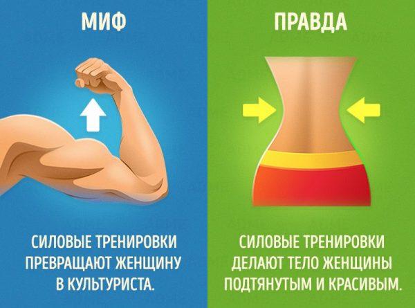 Похудение: правда и мифы