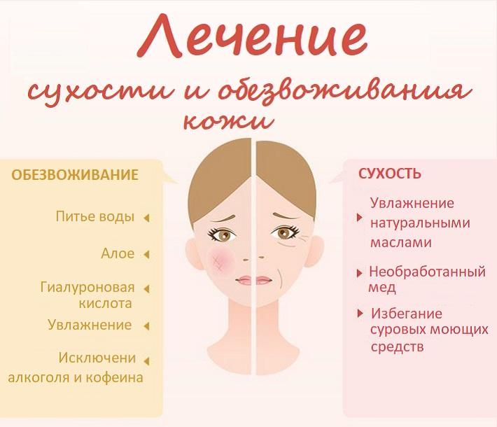 Тканевые маски для лица: 10 лучших