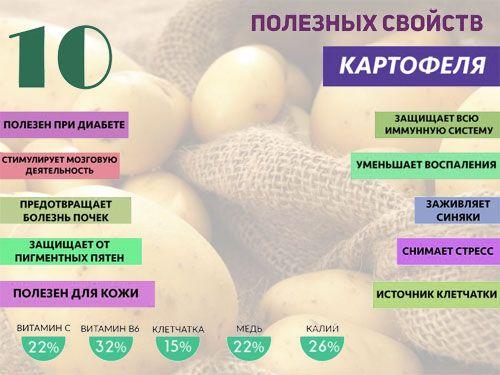 Можно ли есть картошку при похудении
