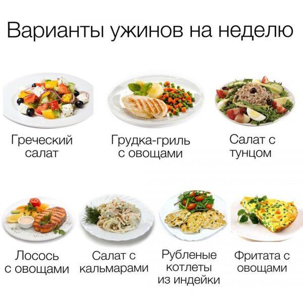 Меню правильного питания на неделю