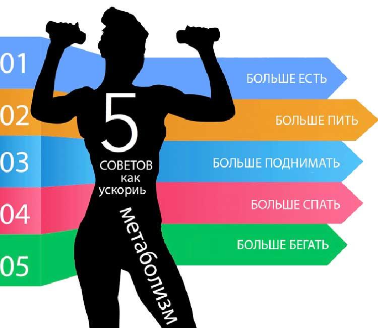 Как быстро и за короткие сроки похудеть