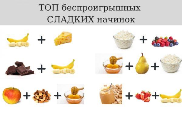 Диетический овсяноблин: рецепты
