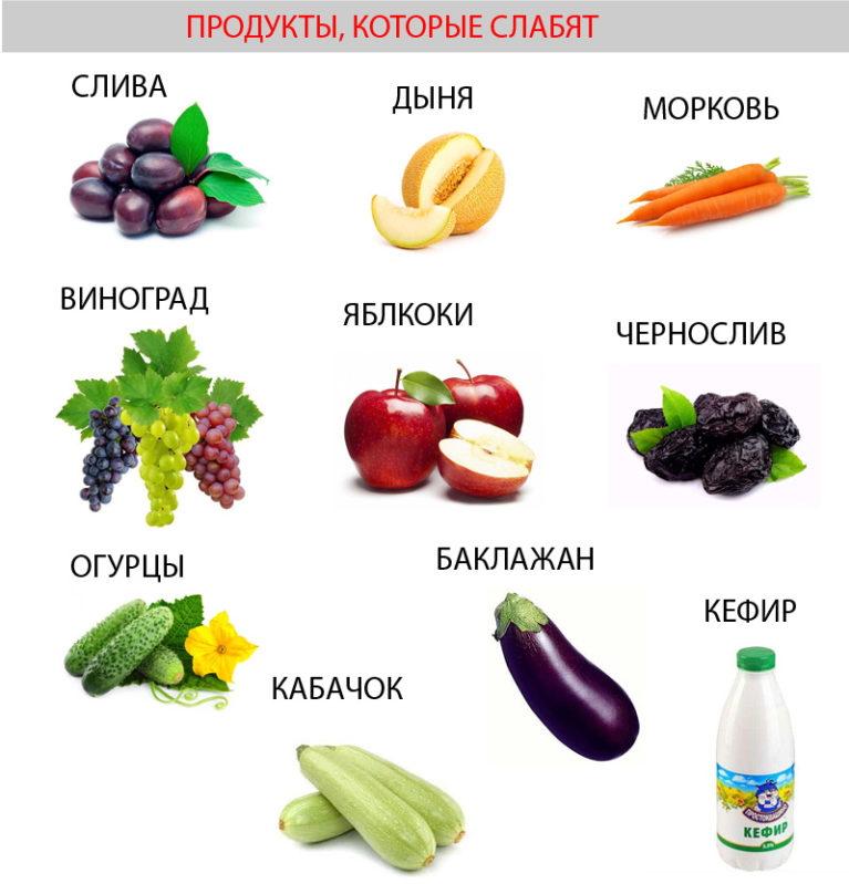 Послабляющая диета при запорах
