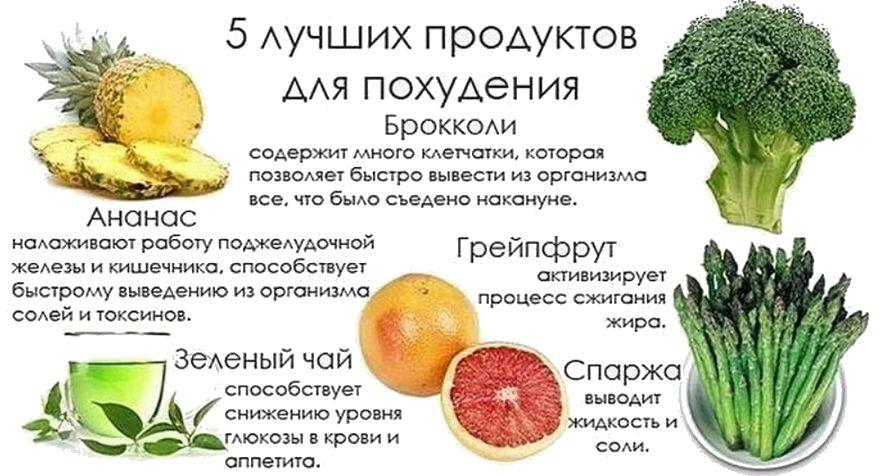 Как похудела Полина Гагарина на 40 кг