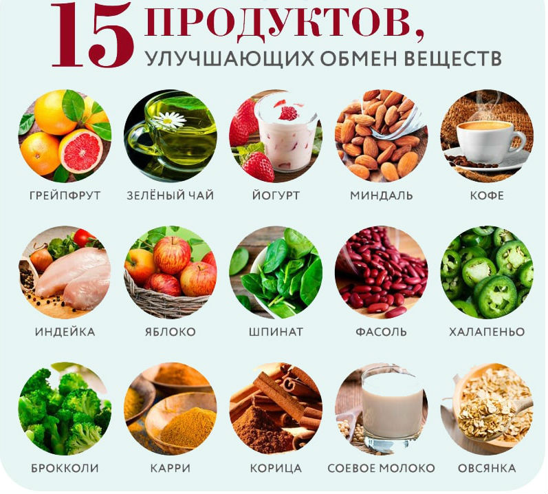 Как восстановить обмен веществ и похудеть