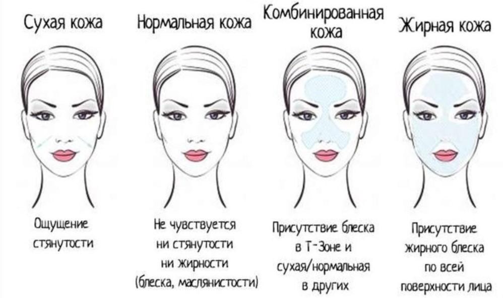 Омолаживающие маски для лица после 30