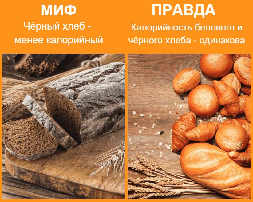 Чем заменить хлеб при похудении