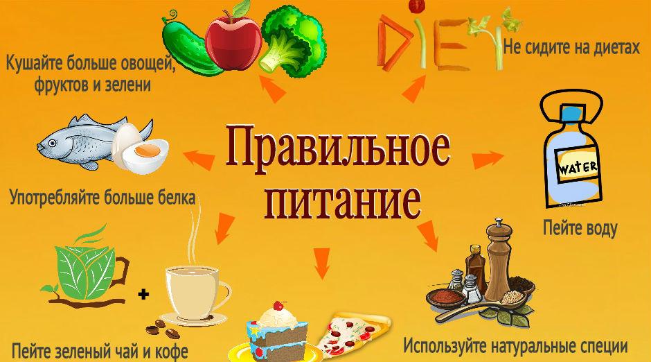 Как похудела Анна Михалкова