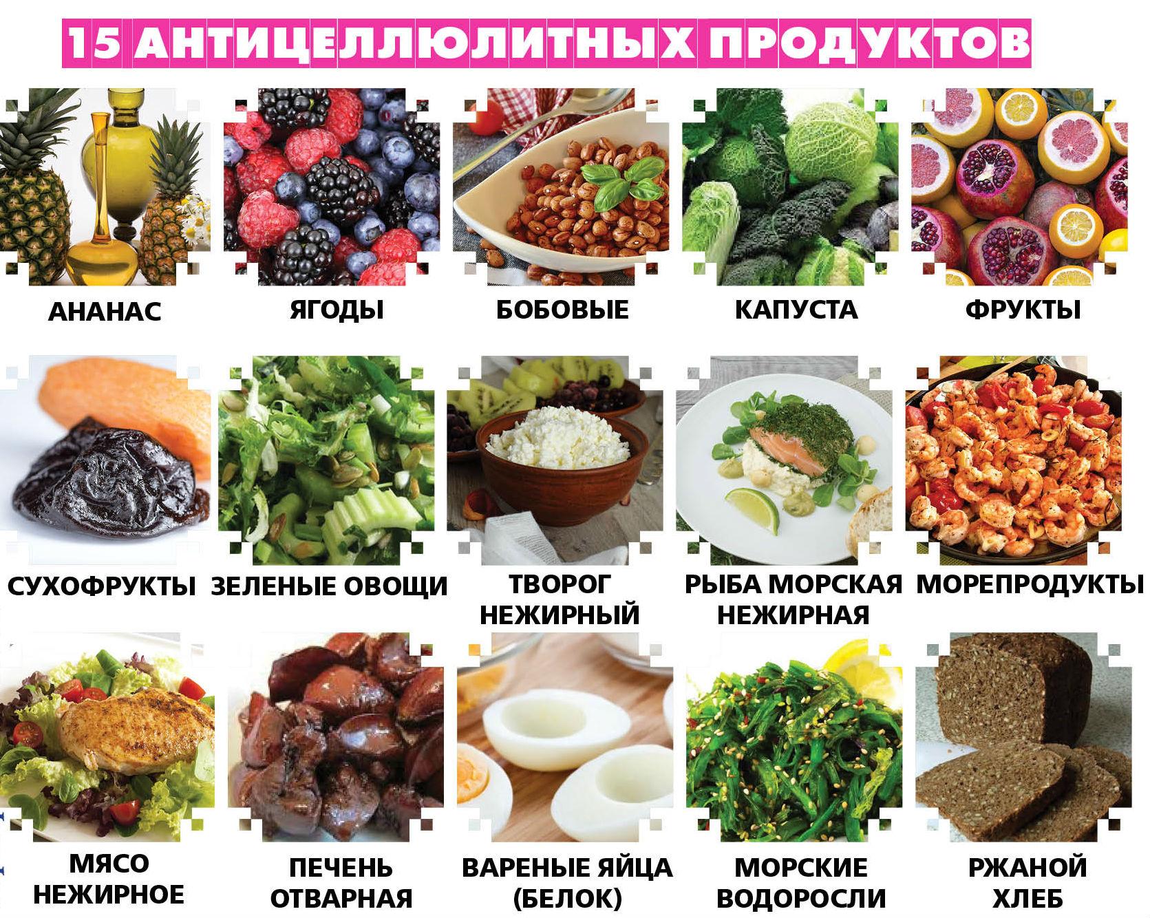 Питание при целлюлите