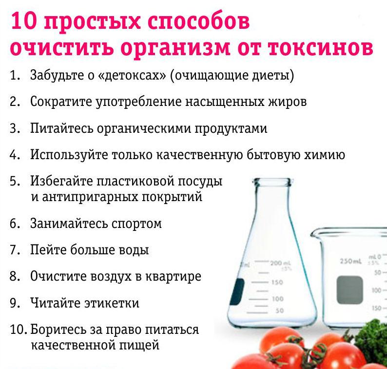 Как очистить организм, чтобы похудеть
