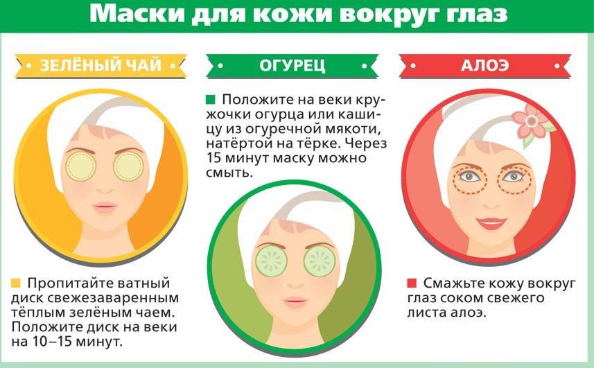 Как выбрать патчи для глаз