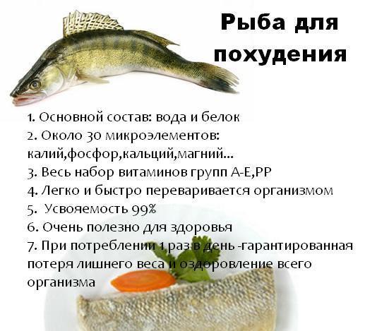 Как похудела Анфиса Чехова