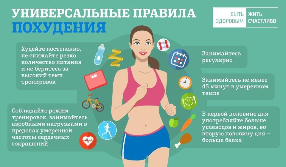 Как похудела Екатерина Скулкина
