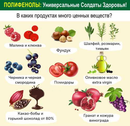 Сиртфуд диета
