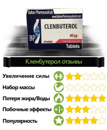 Кленбутерол для борьбы с лишним весом