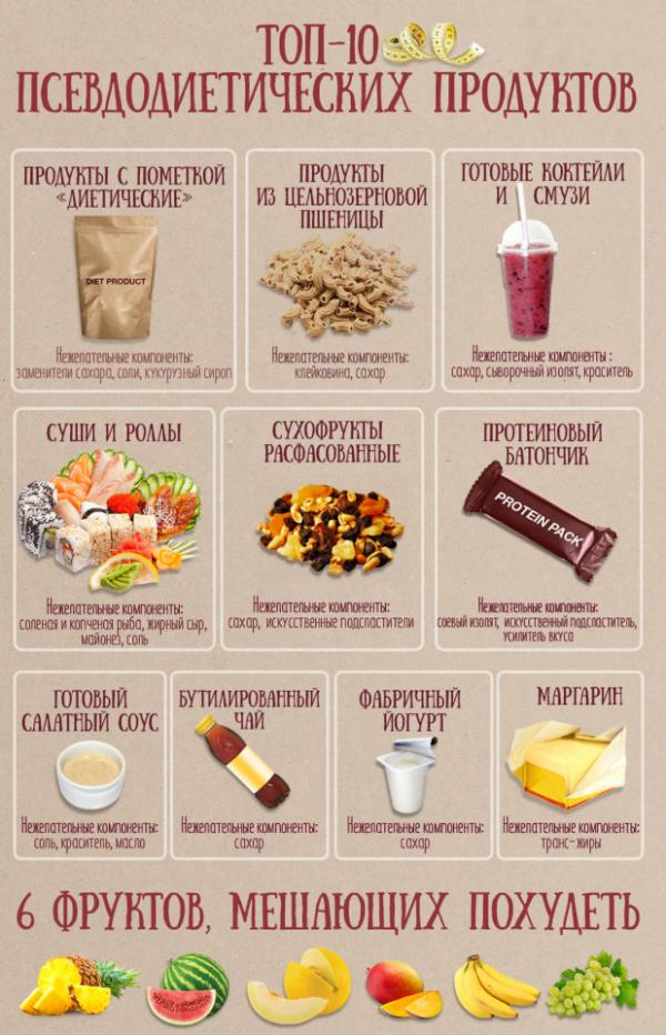 Низкокалорийные блюда из простых продуктов