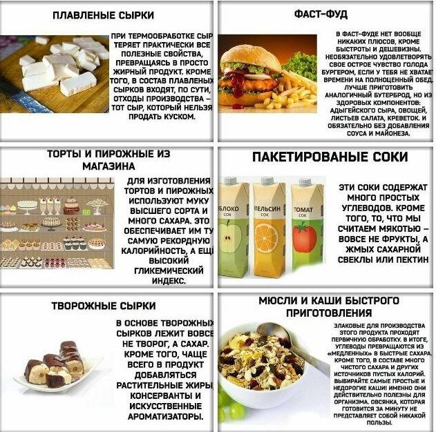 Какие продукты нельзя есть при похудении
