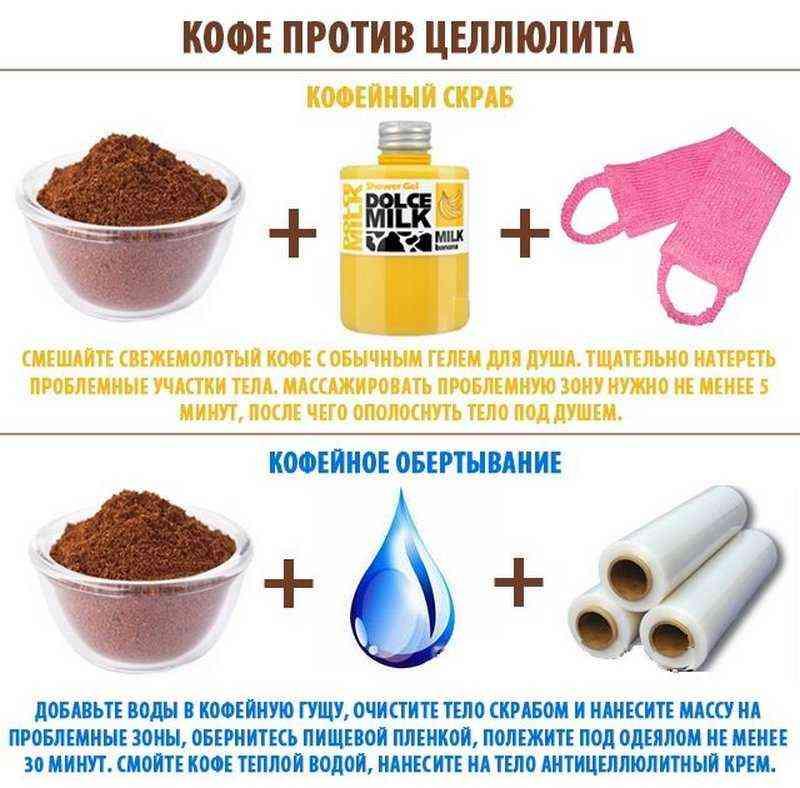 Эффективные методы борьбы с целлюлитом